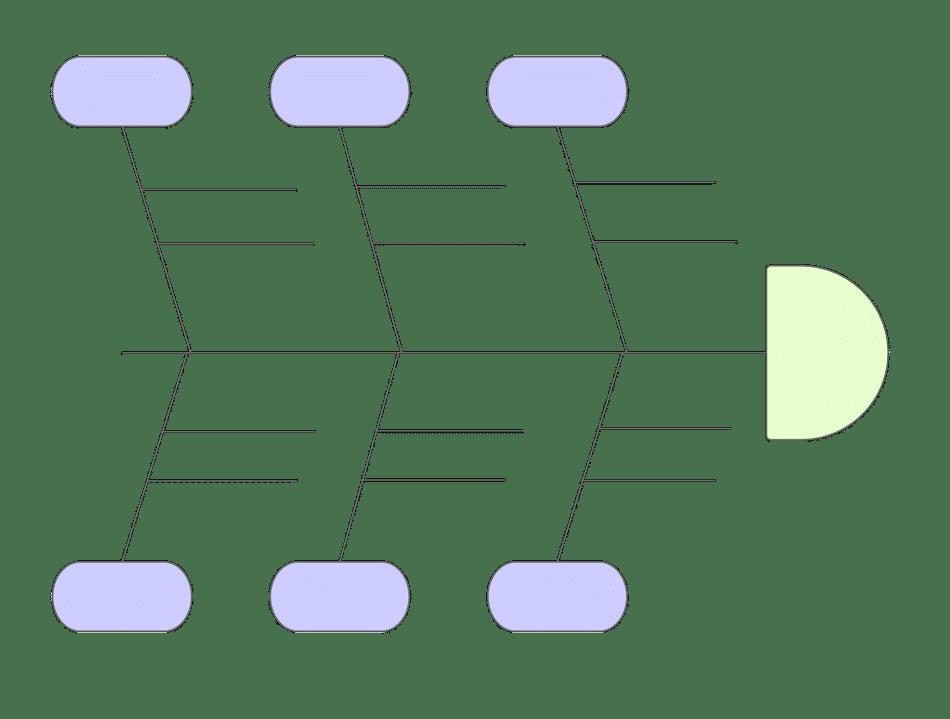 diagrama de ishikawa en word