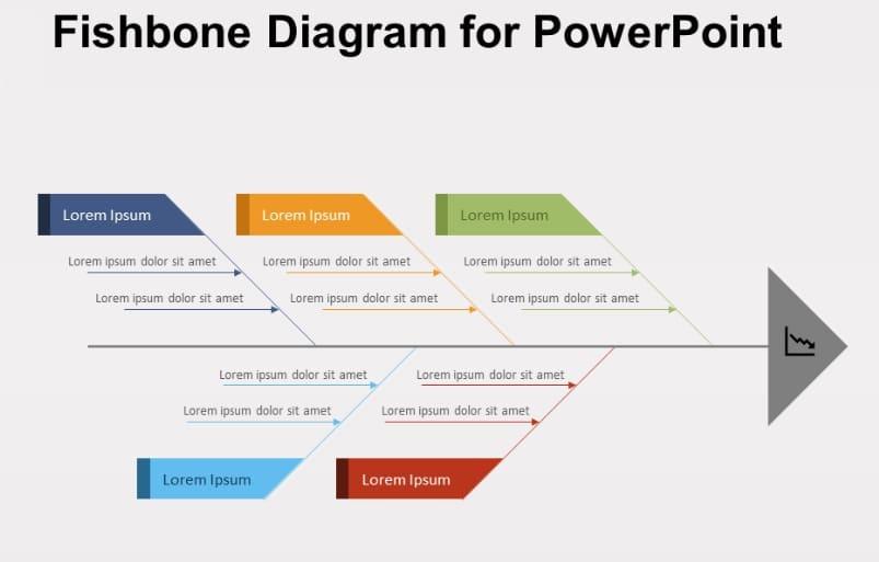 diagrama de ishikawa en powerpoint