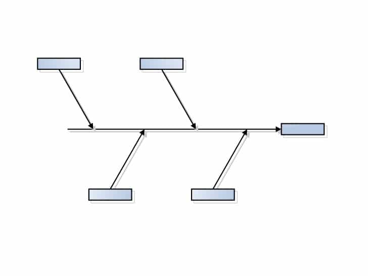 diagrama de ishikawa en blanco