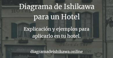 diagrama para un hotel