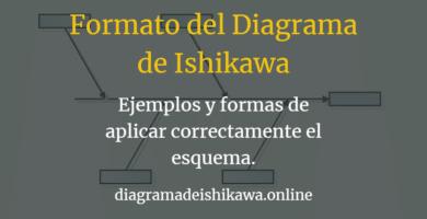 formato de ishikawa