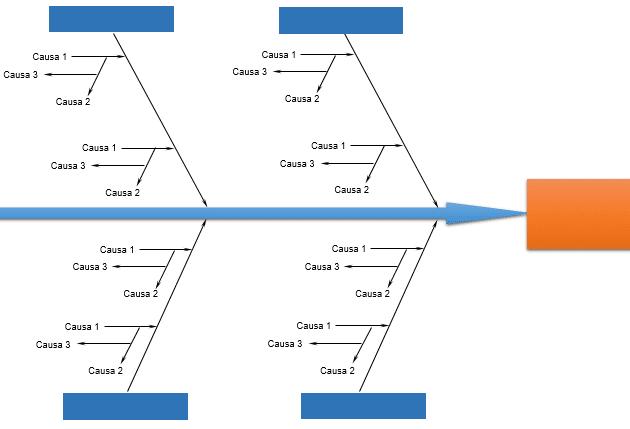 diagrama de ishikawa tesis