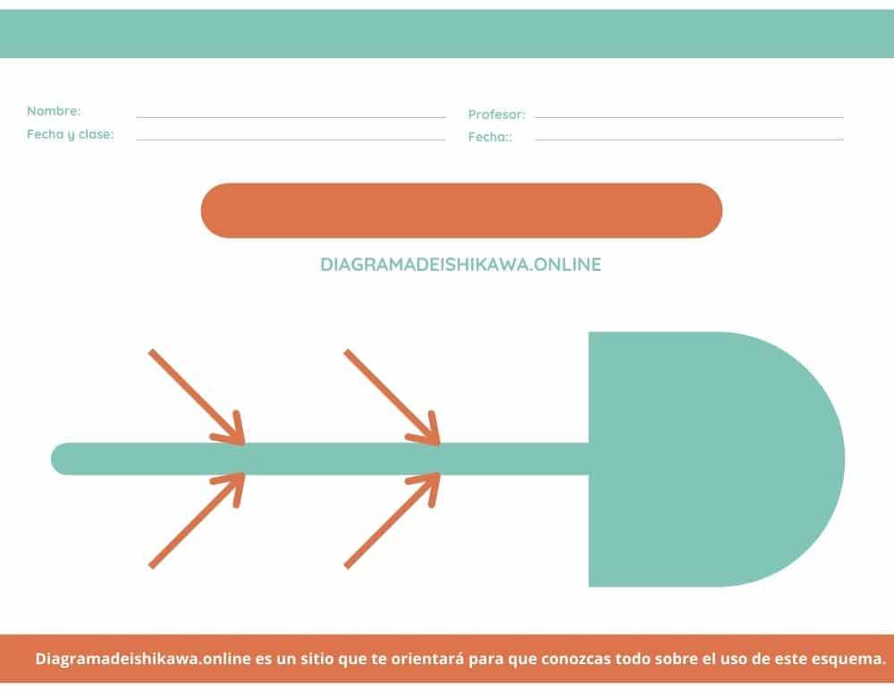 diagrama causa y efecto para imprimir