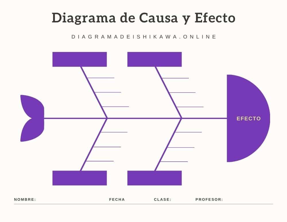 plantilla de diagrama de ishikawa para imprimir